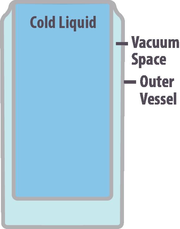 dewar container